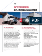 Hino 268 vs International DuraStar Comparison