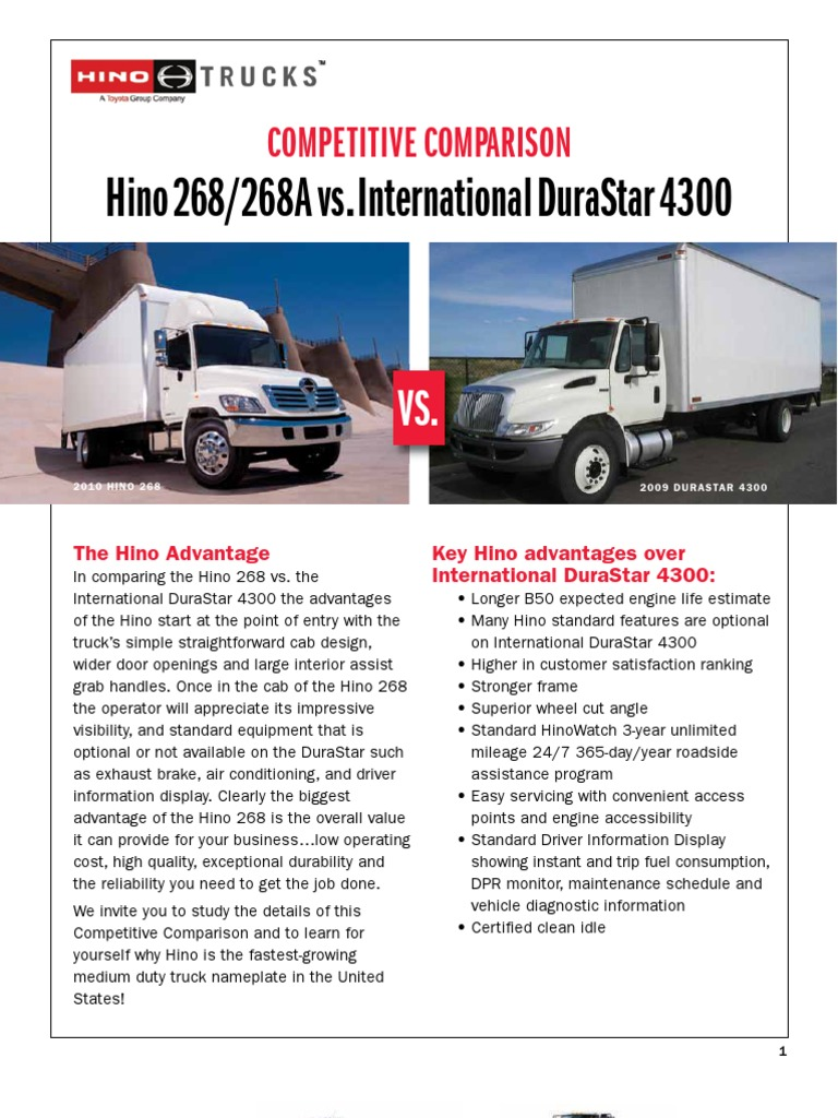 Hino 268 vs International DuraStar Comparison | Suspension (Vehicle) | Anti  Lock Braking System