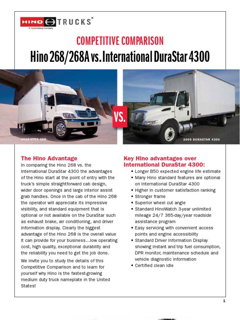 Hino 268 vs International DuraStar Comparison   Suspension (Vehicle)   Anti  Lock Braking System [ 1024 x 768 Pixel ]