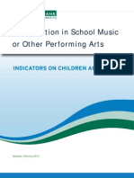 Participation in Performing Arts
