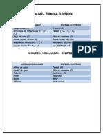 Analogia Termica y Hidraulica