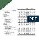Colgate Palmolive Edos. Financieros 2009 a 2011