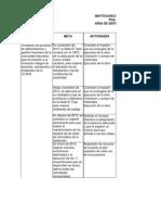 Poa Gestion Administrativa y Financiera (1)