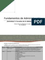 FA_U1_AF3_CHML