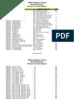 2008 Arapahoe County, CO Precinct-Level Election Results