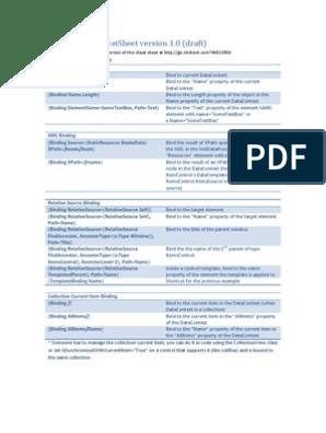 WPF Binding Cheatsheet | X Path | Xml