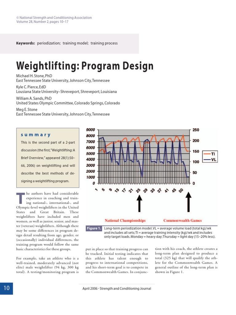 stone, pierce et al, weightlifting program design 28 scj 10 (2006