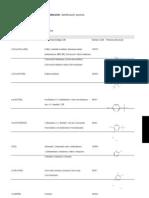 TABLAS DE FENOLES Y COMPUESTOS FENOLICOS - identificacion quimica