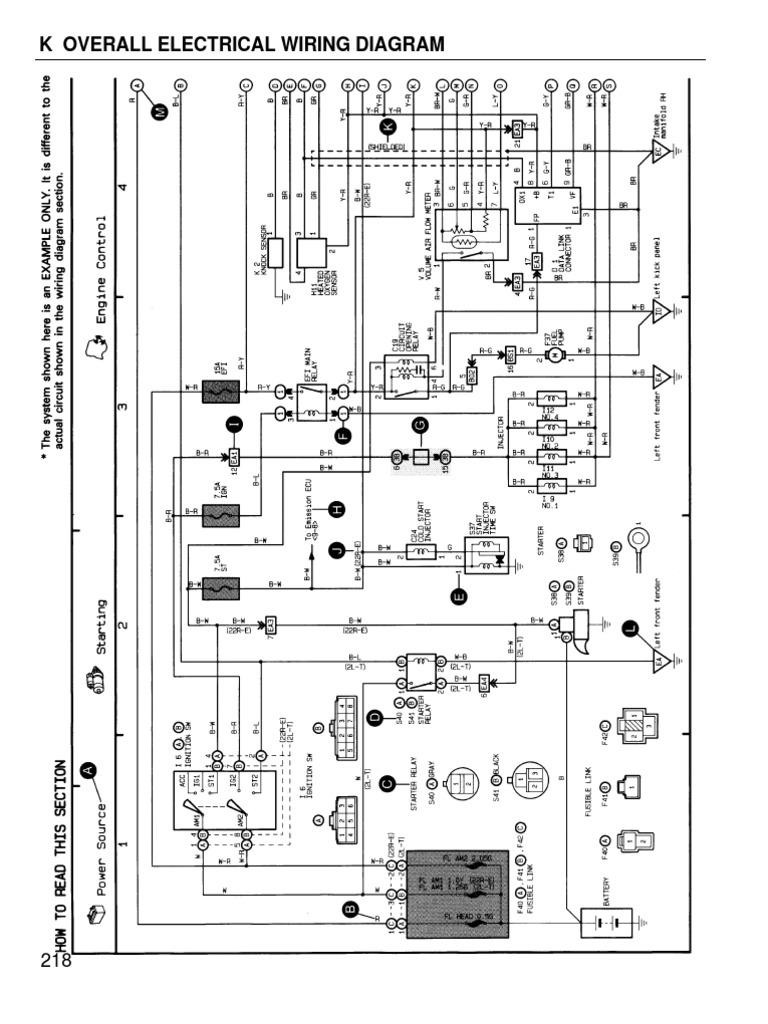 toyota coralla 1996 wiring diagram overall rh scribd com toyota ae100 wiring diagram Toyota Corolla Wagon AE100