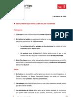 Puntos de Vista 2-3-2009 Result a Dos Elector Ales en Galicia y Euskadi