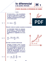 Fórmulas de derivadas e integrais.pdf