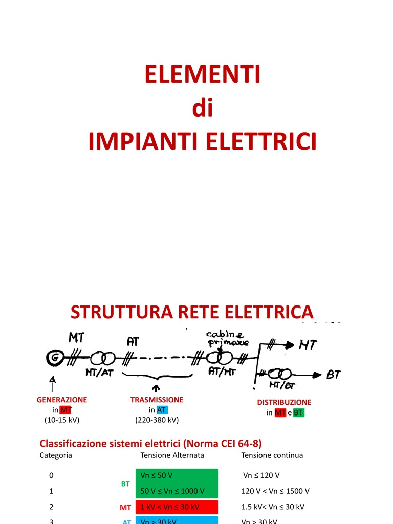 Schemi Elettrici Bticino : Elementi di impianti elettrici