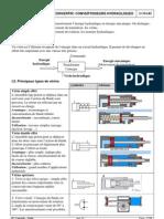 covertir4p Les convertisseurs hydrauliques  Vérins