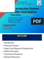 Design a Protection System of 220-33 Kv Ramah Grid Station
