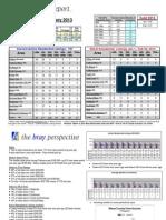 Feb 2013-The Bray Report