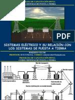Tema 1. Sistemas eléctricos y los SPAT