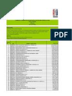 Ranking 2011 Contribuyentes Con Mayores Aportes Al Fisco Paraguayo