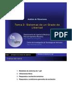 02_1_Sistemas1gdl_Modelado