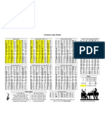 Common Jazz Scales Chart
