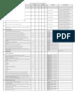 Listas de Chequeo Del Sistema de Gestion Ambiental
