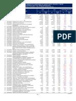 Bolivia-Exp. de 100 Ppales Prod Segun Vol y Val, 10-11