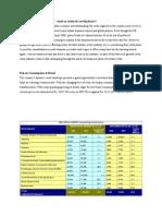 Impact of Slowdown on Retail Players