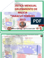 Estadisticas del mes de Febrero 2013. Agrupamiento de Milicia Yaracuy