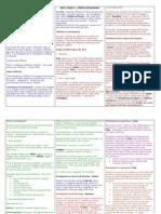 Children and Development - Ed209 Notes