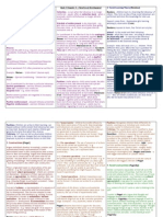 Theories of Child Development - Notes