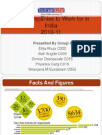 Best Companies to Work for in India_grp4