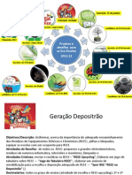 Projectos Eco-Escolas 2012-13