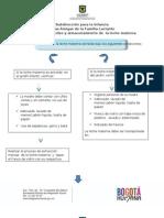 Protocolode Recibo, Alamacenamiento y Suministro de Lm Safl