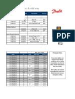 Danfoss VLT HVAC OptionOverview