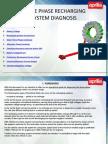 Aprilia 3-PhaseRecharging SystemDiagnosis