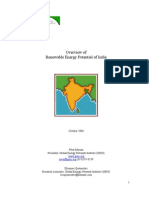 renewable-energy-potential-for-india