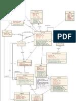 diagramme de Classes e-learning (proposition)
