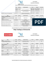 Plan Formacion Diputacion Provincial Malaga