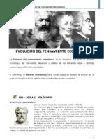 Evolución de La Cronologia Del Pensamento Economico