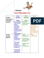 The Odyssey Tiers