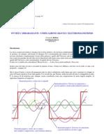OVVIETA' IMBARAZZANTI-UNIFICAZIONE GRAVITA' ELETTROMAGNETISMO (EMBARRASSING OBVIOUSNESS-UNIFICATION GRAVITY ELECTROMAGNETISM)