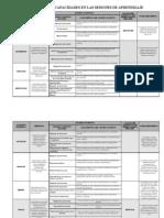 Desarrollo de Capacidades en Las Sesiones de Aprendizaje