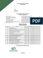 Resultados y Clasificaciones Jornada 22