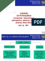 Petroquimica 1