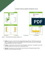 Top Discharge Vertical Basket Centrifuge Operating Principle