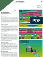 Infographics Checklist