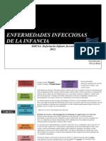 Enfermedades Infecciosas de La Infancia