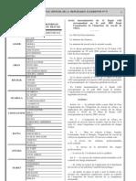 Arrêté interministériel du 16 août 2005 fixant l'organisation de l'inspection du travail de wilaya