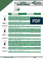 Catalogo Terminales y Conectores
