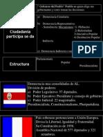 2012 Regímenes políticos y CR