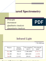 IR Spectroscopy Modified